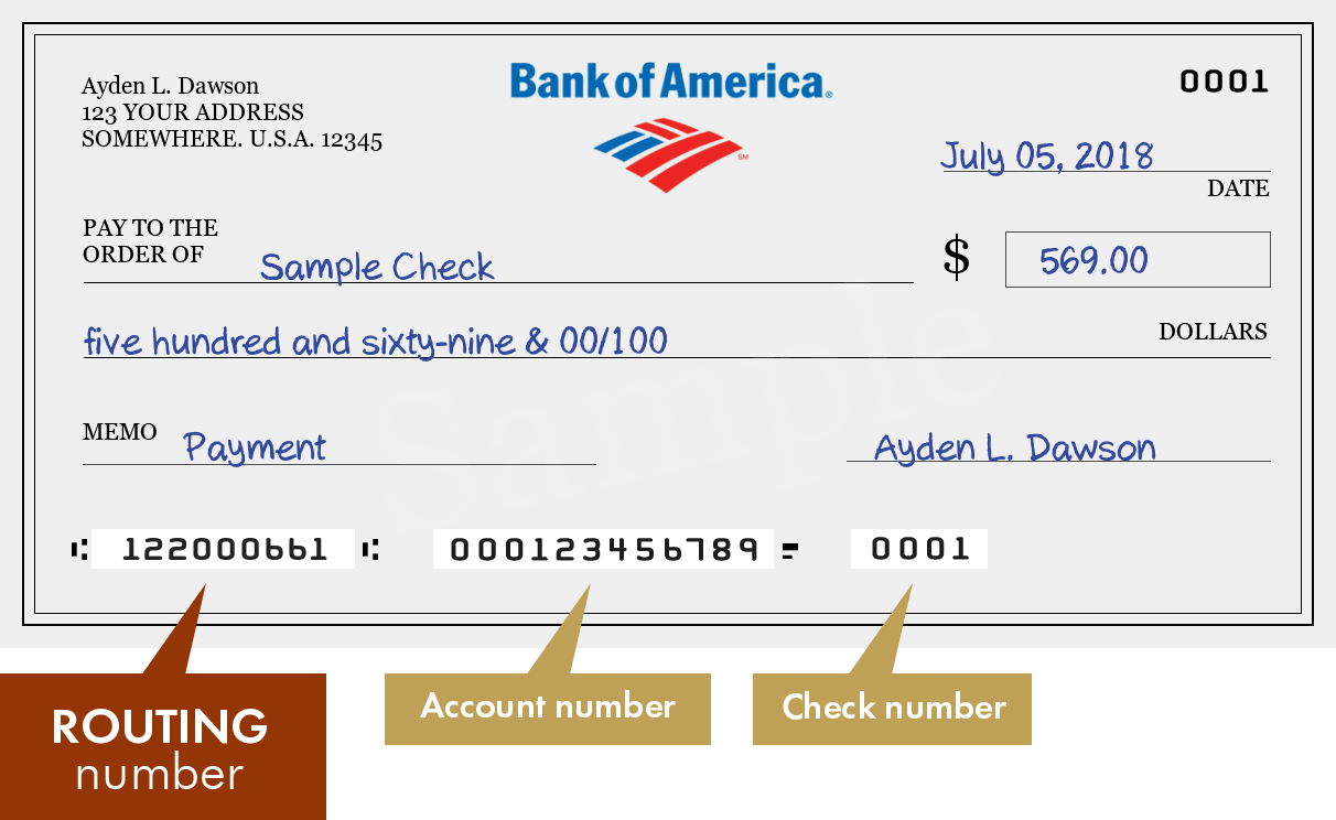 Routing Number in Bank of America