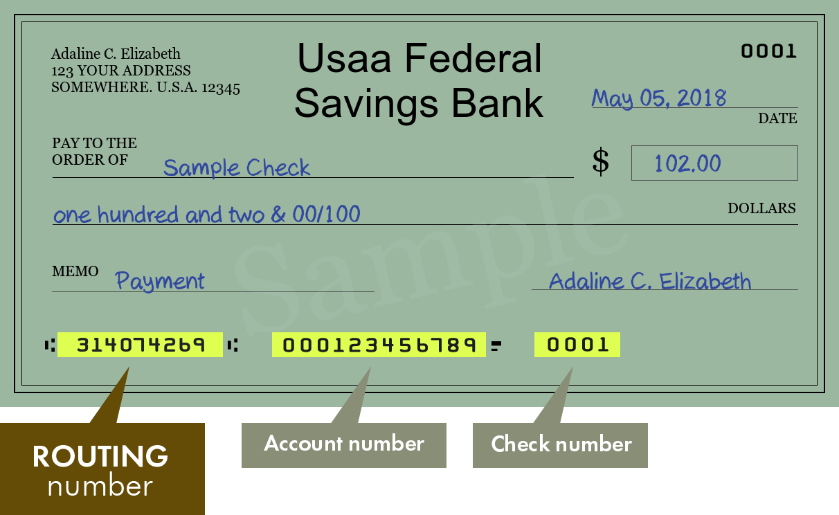 USSA Routing Number